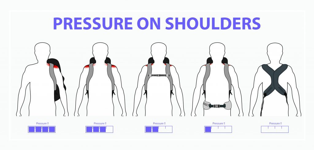 Backpack pressure on shoulders comparison